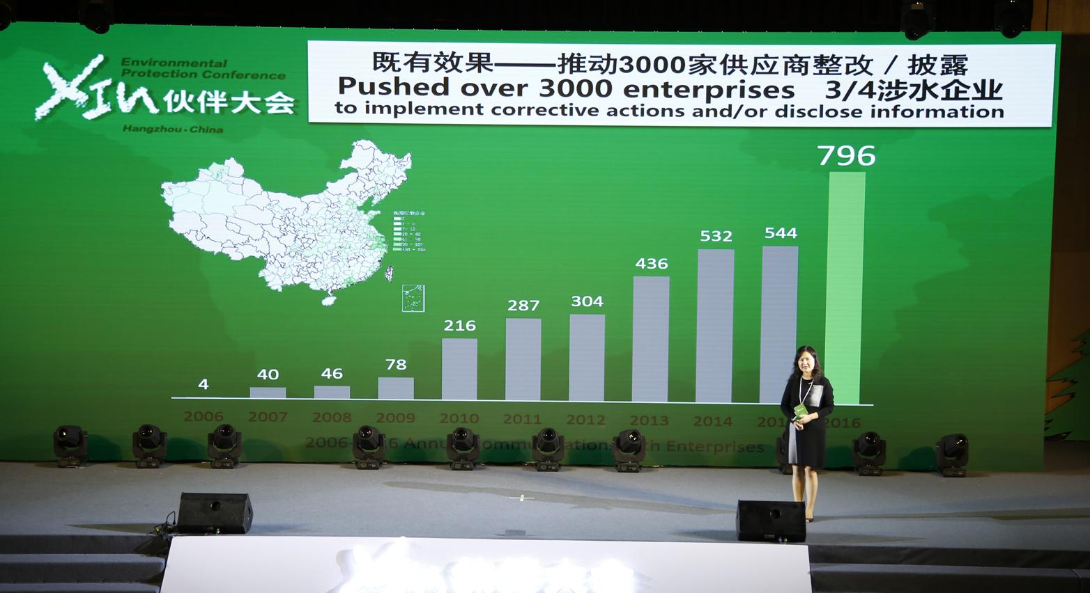 "XIN伙伴""公众环境研究中心""副主任王晶晶分享.jpg"